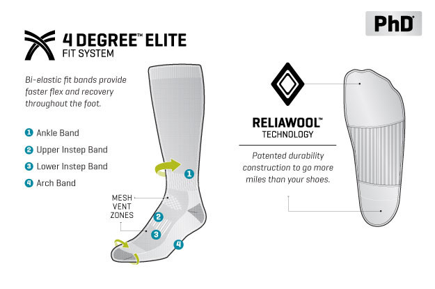 Tecnologia calcetín SMARTWOOL LT